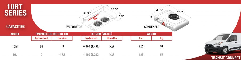 ATC10RT rooftop refrigeration systems for the Ford Transit Connect.